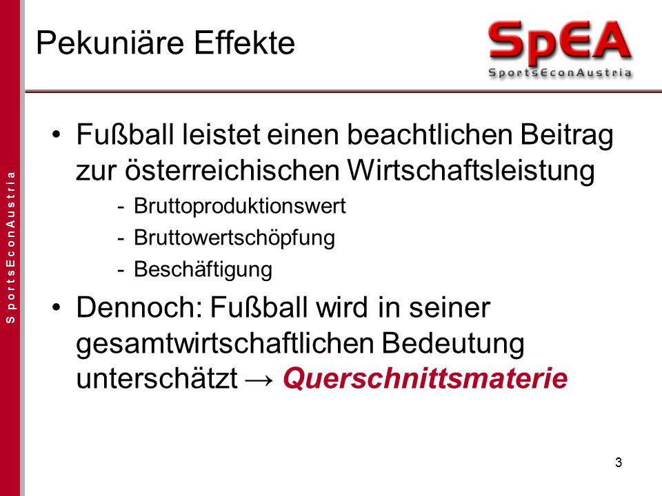S p o r t s E c o n A u s t r i a 3 Pekuniäre Effekte Fußball leistet einen beachtlichen Beitrag zur österreichischen Wirtschaftsleistung -Bruttoprodu