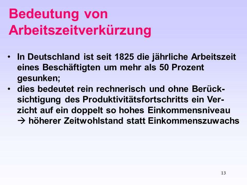 13 Bedeutung von Arbeitszeitverkürzung In Deutschland ist seit 1825 die jährliche Arbeitszeit eines Beschäftigten um mehr als 50 Prozent gesunken; die