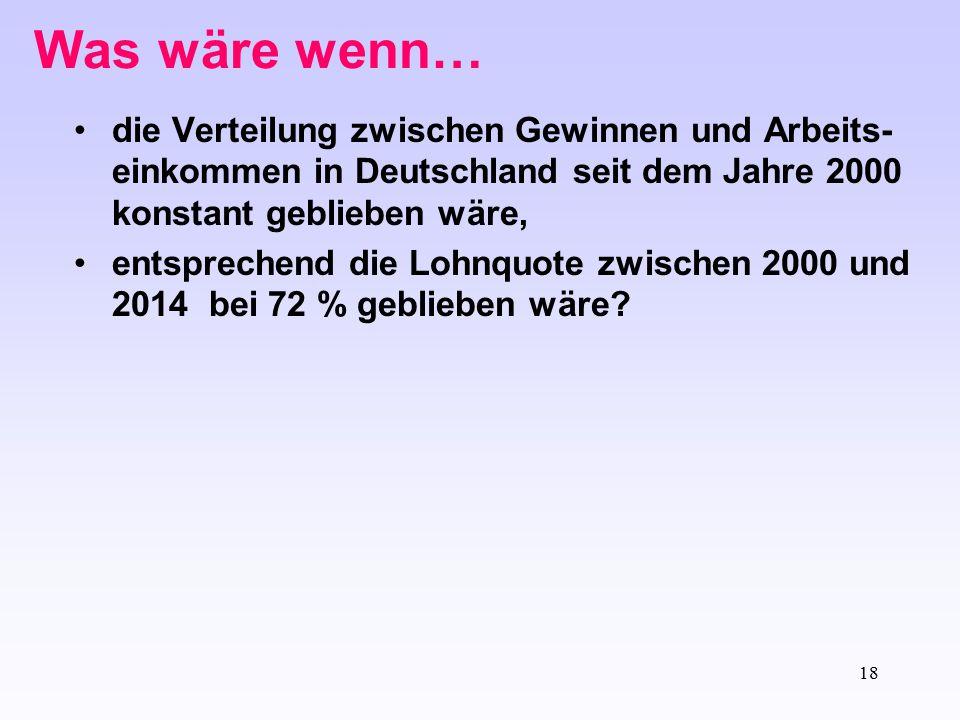 18 Was wäre wenn… die Verteilung zwischen Gewinnen und Arbeits- einkommen in Deutschland seit dem Jahre 2000 konstant geblieben wäre, entsprechend die