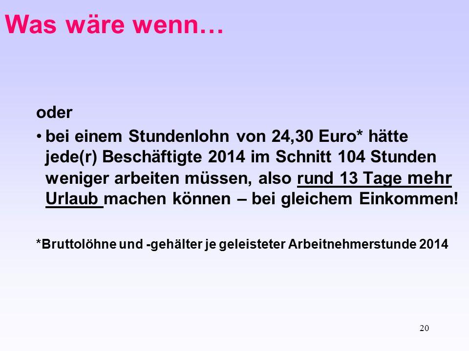 20 Was wäre wenn… oder bei einem Stundenlohn von 24,30 Euro* hätte jede(r) Beschäftigte 2014 im Schnitt 104 Stunden weniger arbeiten müssen, also rund
