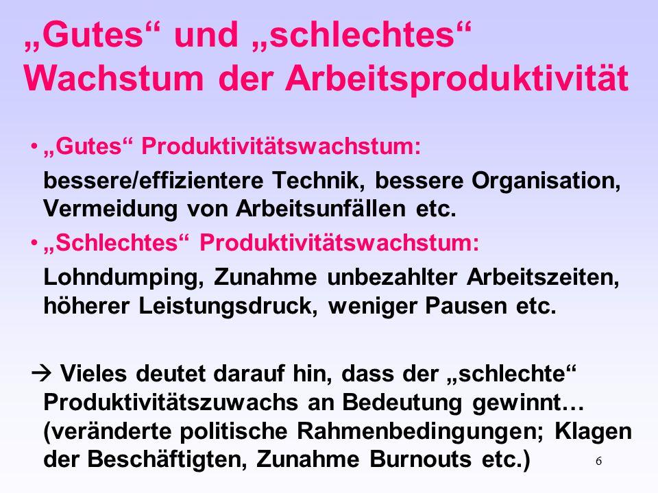 """6 """"Gutes"""" und """"schlechtes"""" Wachstum der Arbeitsproduktivität """"Gutes"""" Produktivitätswachstum: bessere/effizientere Technik, bessere Organisation, Verme"""