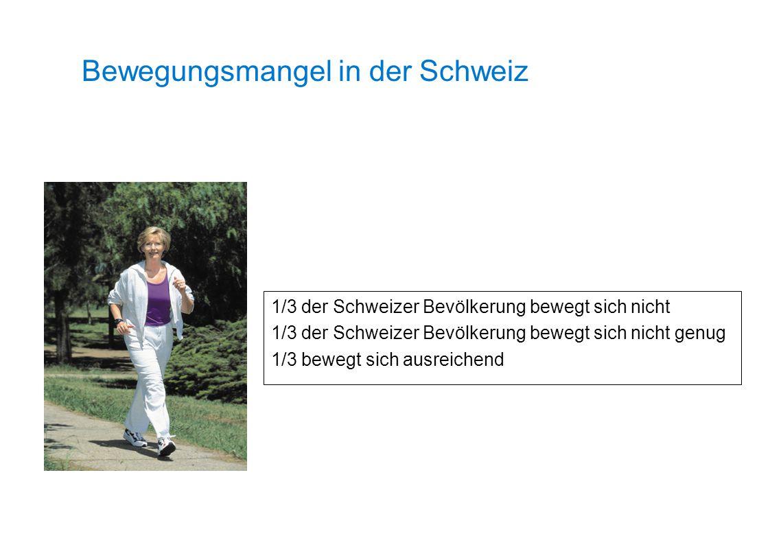 1/3 der Schweizer Bevölkerung bewegt sich nicht 1/3 der Schweizer Bevölkerung bewegt sich nicht genug 1/3 bewegt sich ausreichend Bewegungsmangel in d