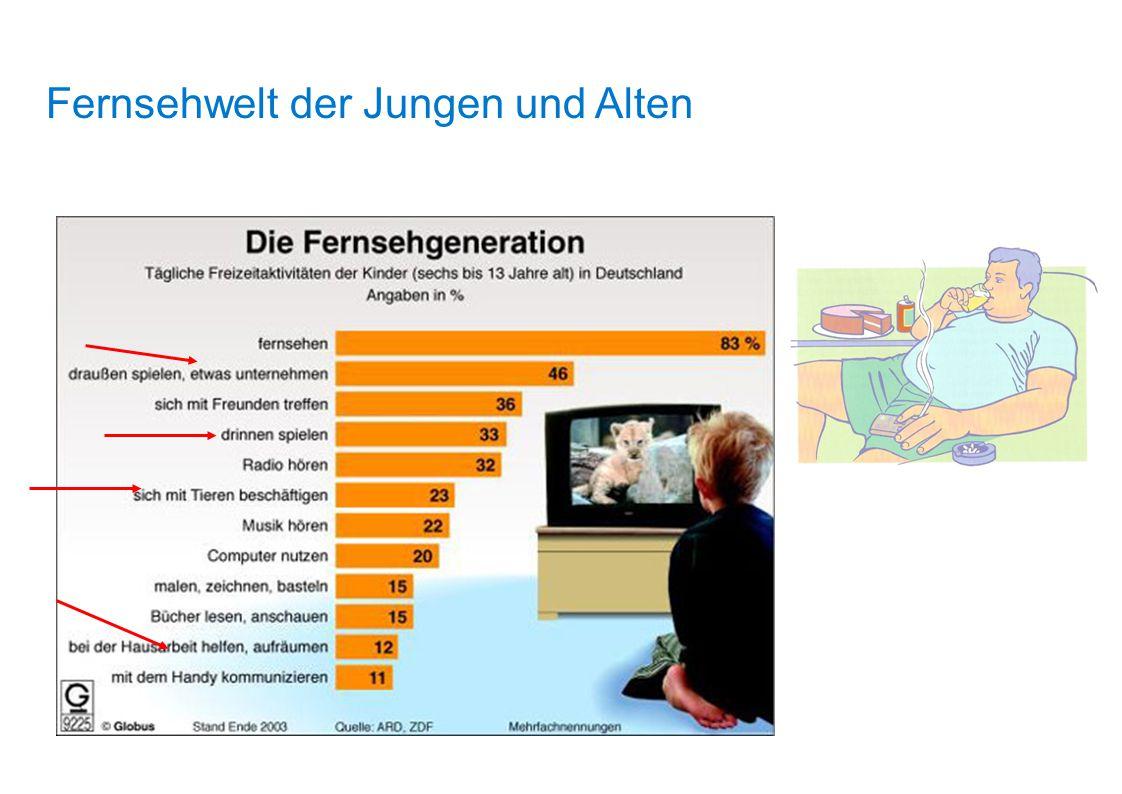 Fernsehwelt der Jungen und Alten