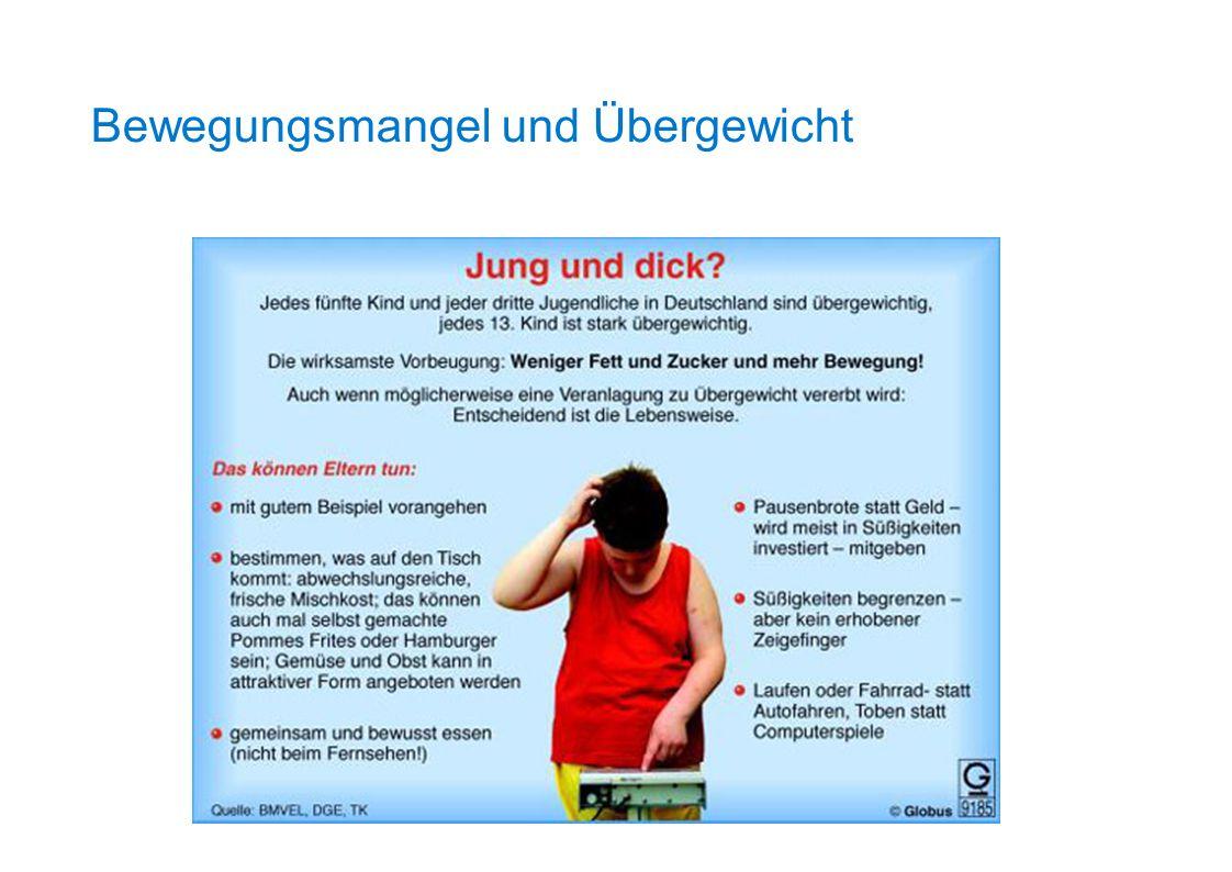 Definition von Bewegung und Sport Bewegungsmangel und Übergewicht