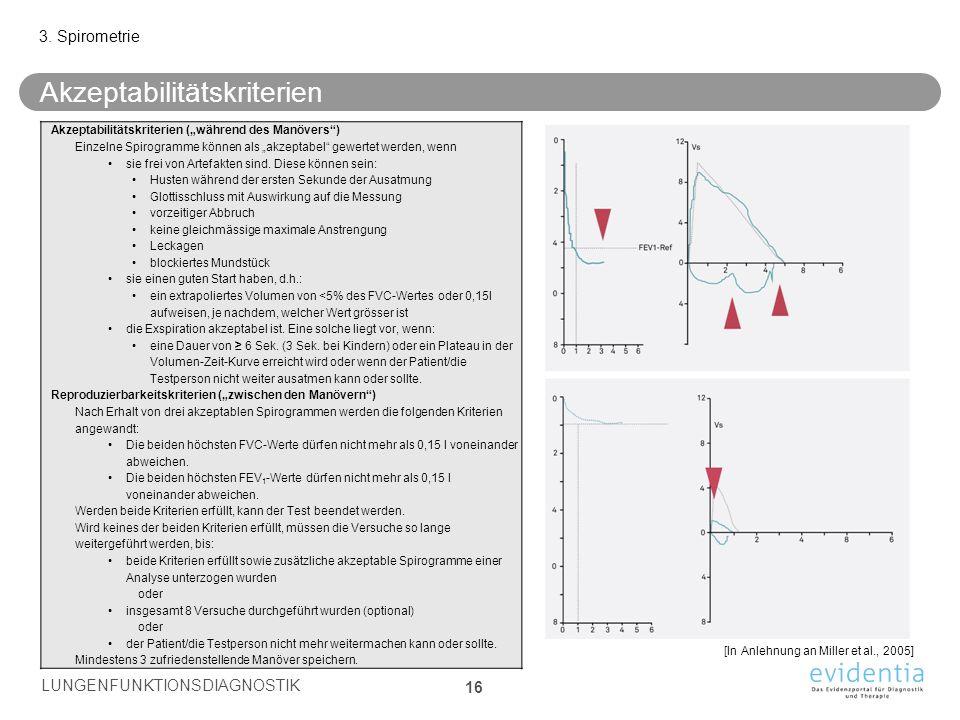 """Akzeptabilitätskriterien 3. Spirometrie LUNGENFUNKTIONSDIAGNOSTIK 16 [In Anlehnung an Miller et al., 2005] Akzeptabilitätskriterien (""""während des Manö"""