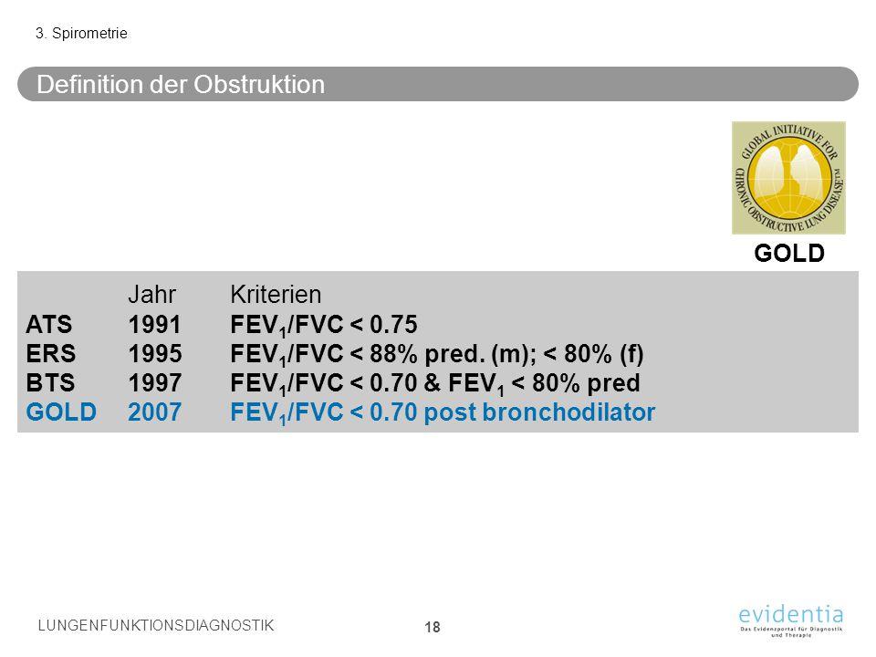 Definition der Obstruktion 3. Spirometrie LUNGENFUNKTIONSDIAGNOSTIK 18 JahrKriterien ATS1991FEV 1 /FVC < 0.75 ERS1995FEV 1 /FVC < 88% pred. (m); < 80%