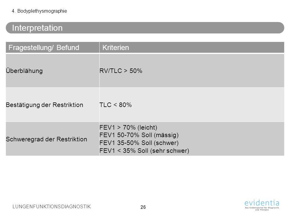 Interpretation 4. Bodyplethysmographie LUNGENFUNKTIONSDIAGNOSTIK 26 Fragestellung/ BefundKriterien ÜberblähungRV/TLC > 50% Bestätigung der Restriktion