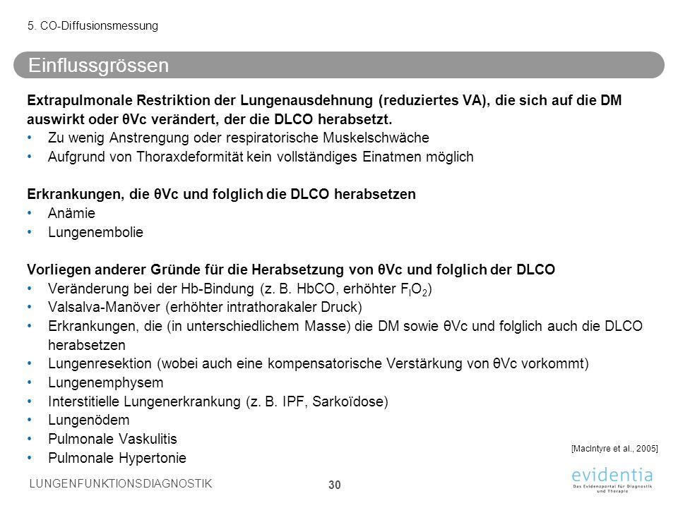 Einflussgrössen Extrapulmonale Restriktion der Lungenausdehnung (reduziertes VA), die sich auf die DM auswirkt oder θVc verändert, der die DLCO herabs