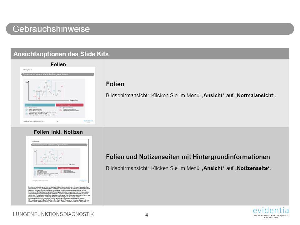 Gebrauchshinweise LUNGENFUNKTIONSDIAGNOSTIK 4 Ansichtsoptionen des Slide Kits Folien Bildschirmansicht: Klicken Sie im Menü 'Ansicht' auf 'Normalansic