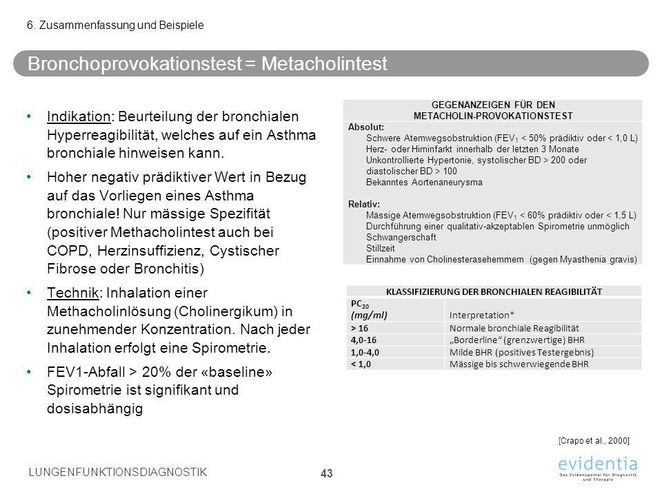 Bronchoprovokationstest = Metacholintest Indikation: Beurteilung der bronchialen Hyperreagibilität, welches auf ein Asthma bronchiale hinweisen kann.