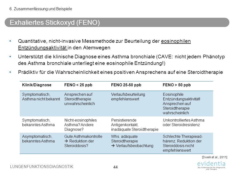 Exhaliertes Stickoxyd (FENO) Quantitative, nicht-invasive Messmethode zur Beurteilung der eosinophilen Entzündungsaktivität in den Atemwegen Unterstüt