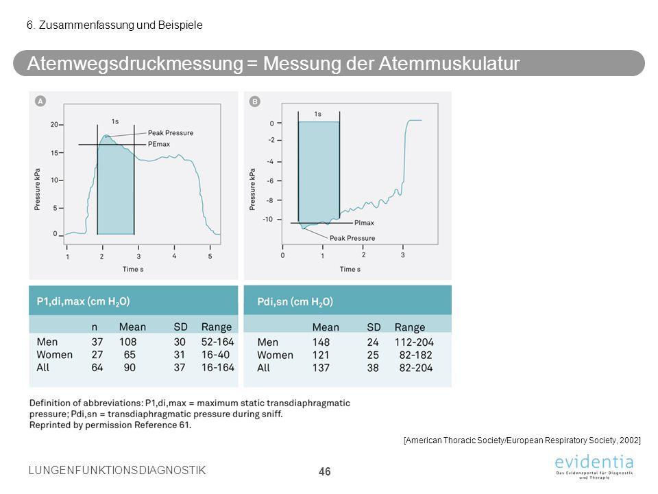 Atemwegsdruckmessung = Messung der Atemmuskulatur 6. Zusammenfassung und Beispiele LUNGENFUNKTIONSDIAGNOSTIK 46 [American Thoracic Society/European Re