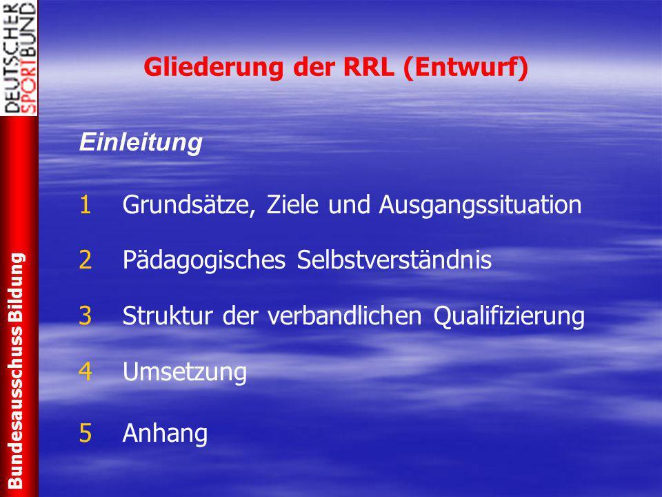 Gliederung der RRL (Entwurf) 4.3 Umsetzung der Qualifizierungskonzeptionen - Genehmigung von Konzepten (u.a.TQM) - Kooperationsmodelle - Bereitstellung von Lehr-/Lernmaterialien 4.4Genderaspekte /Diversity-Management Bundesausschuss Bildung