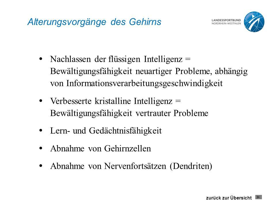 Alterungsvorgänge des Gehirns  Nachlassen der flüssigen Intelligenz = Bewältigungsfähigkeit neuartiger Probleme, abhängig von Informationsverarbeitun