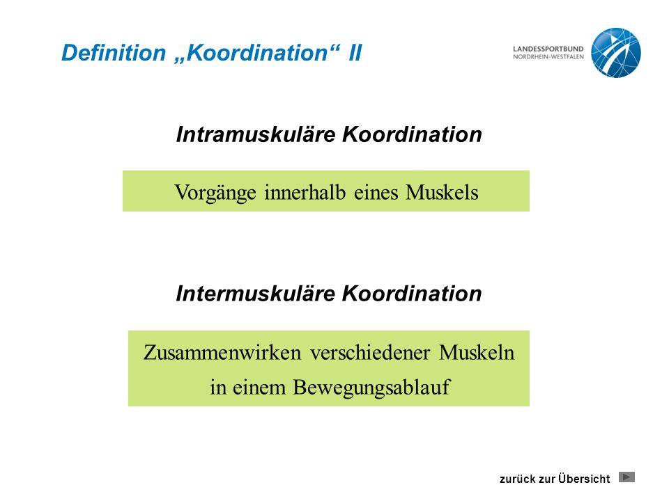 """Definition """"Koordination II Vorgänge innerhalb eines Muskels Zusammenwirken verschiedener Muskeln in einem Bewegungsablauf Intramuskuläre Koordination Intermuskuläre Koordination zurück zur Übersicht"""