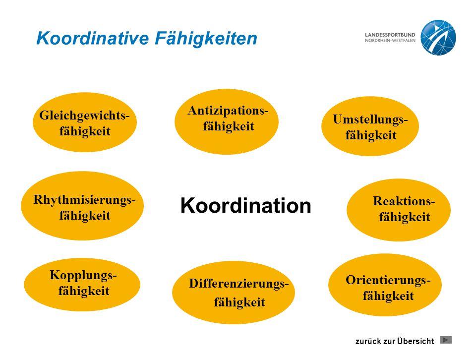 Koordination Gleichgewichts- fähigkeit Antizipations- fähigkeit Umstellungs- fähigkeit Reaktions- fähigkeit Orientierungs- fähigkeit Differenzierungs-