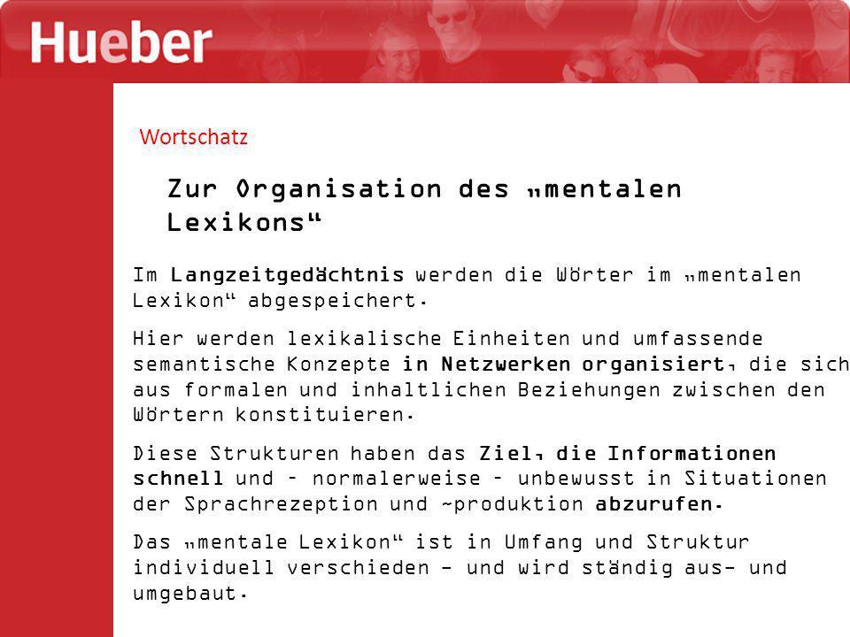 """Wortschatz Zur Organisation des """"mentalen Lexikons Im Langzeitgedächtnis werden die Wörter im """"mentalen Lexikon abgespeichert."""