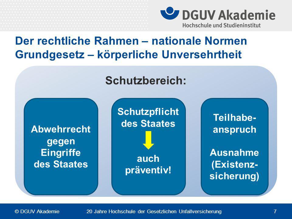 Der rechtliche Rahmen – nationale Normen Grundgesetz – körperliche Unversehrtheit Schutzbereich: Abwehrrecht gegen Eingriffe des Staates Schutzpflicht
