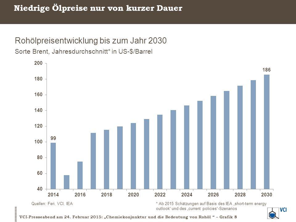 Rohbenzin (Naphtha): Basis der organischen Chemieproduktion in Deutschland VCI-Presseabend am 24.
