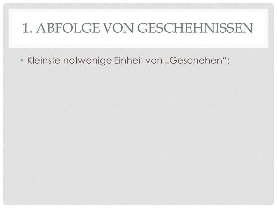 """1. ABFOLGE VON GESCHEHNISSEN Kleinste notwenige Einheit von """"Geschehen :"""