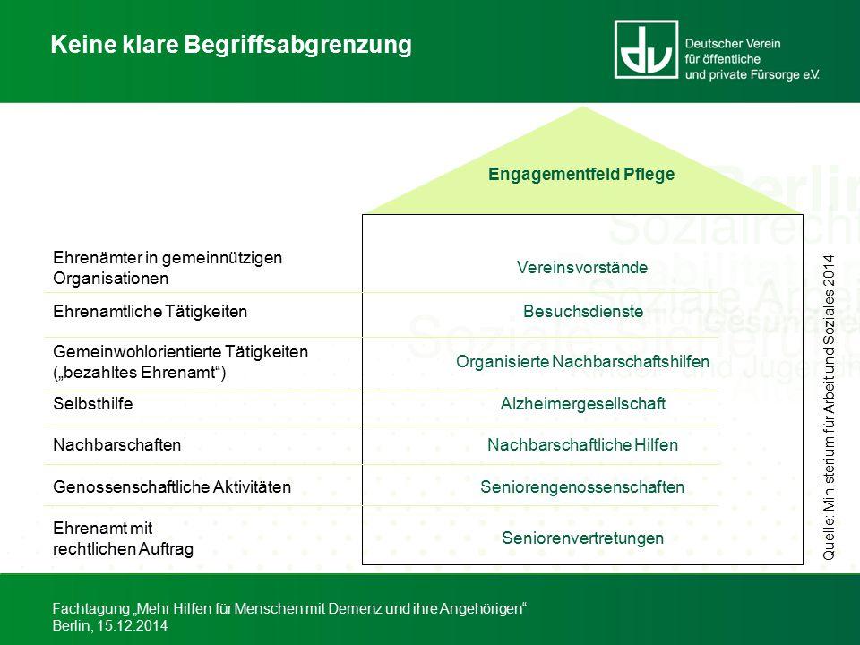 """Fachtagung """"Mehr Hilfen für Menschen mit Demenz und ihre Angehörigen"""" Berlin, 15.12.2014 Keine klare Begriffsabgrenzung Engagementfeld Pflege Ehrenämt"""