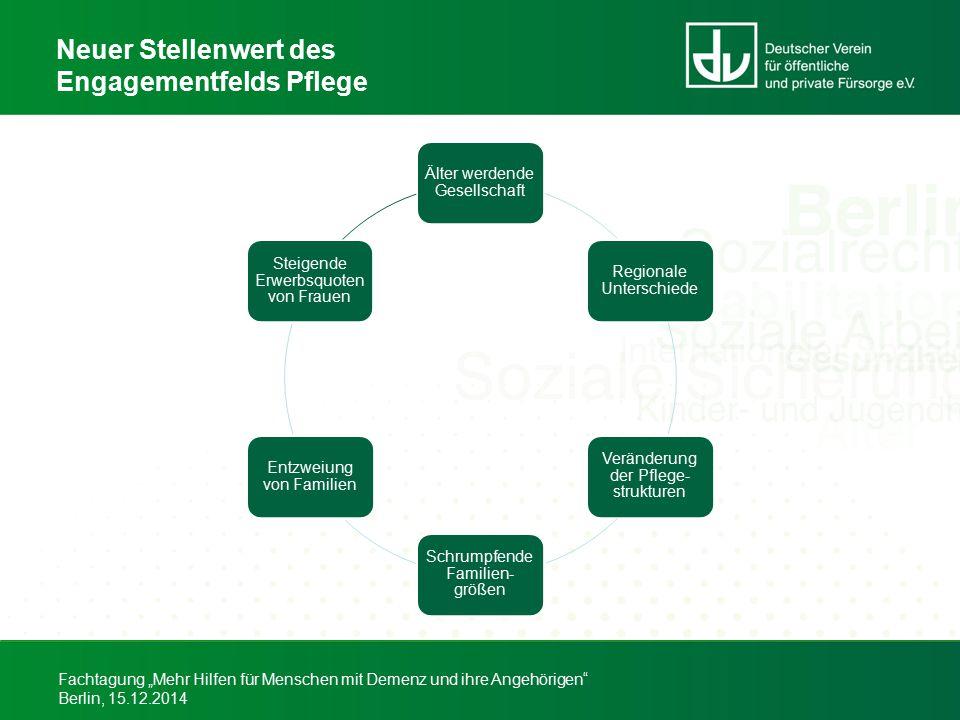 """Fachtagung """"Mehr Hilfen für Menschen mit Demenz und ihre Angehörigen"""" Berlin, 15.12.2014 Neuer Stellenwert des Engagementfelds Pflege Älter werdende G"""