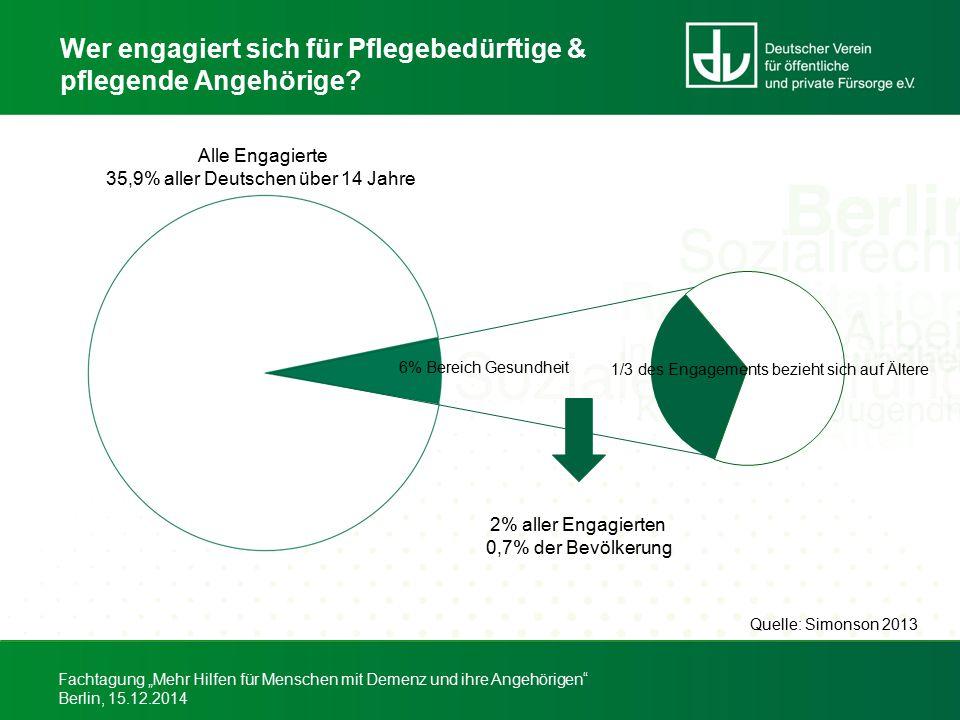 """Fachtagung """"Mehr Hilfen für Menschen mit Demenz und ihre Angehörigen"""" Berlin, 15.12.2014 Wer engagiert sich für Pflegebedürftige & pflegende Angehörig"""