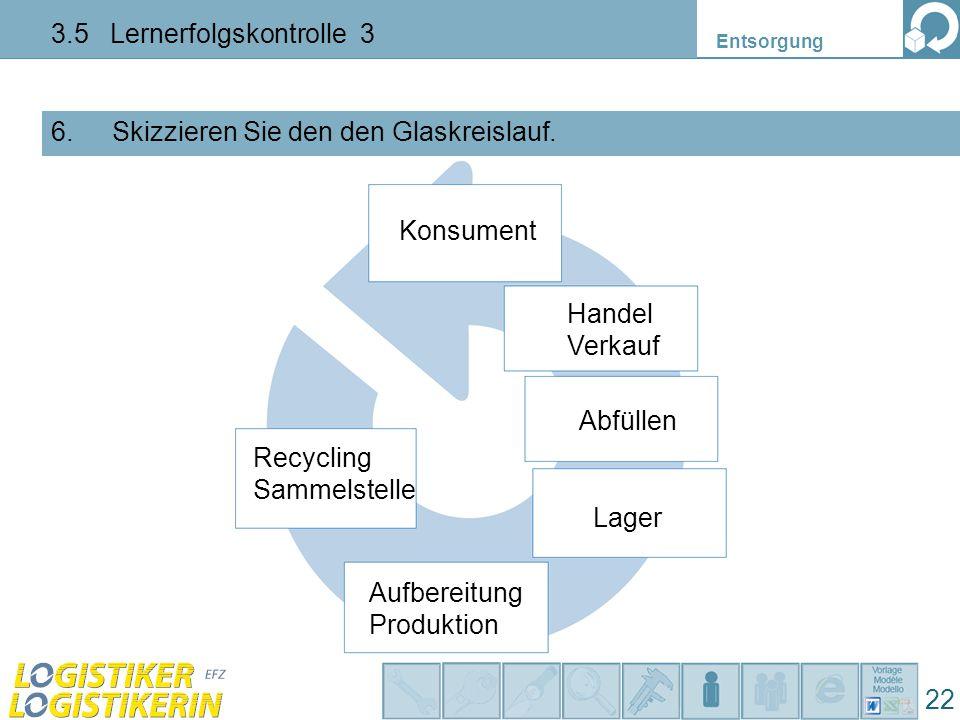 Entsorgung 22 3.5 Lernerfolgskontrolle 3 Skizzieren Sie den den Glaskreislauf.6. Recycling Sammelstelle Aufbereitung Produktion Lager Abfüllen Handel