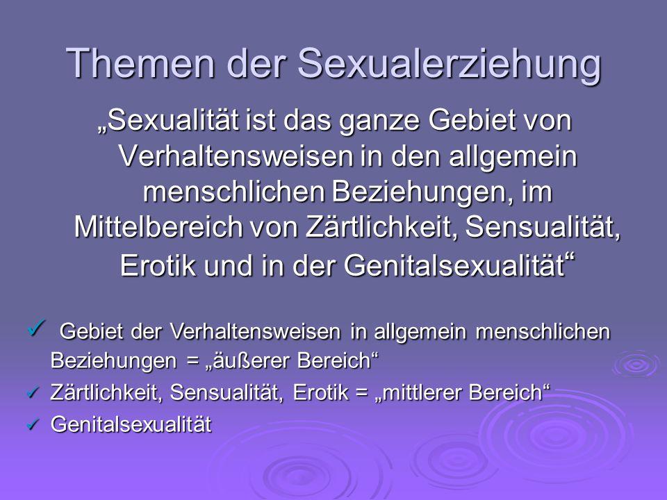 """Themen der Sexualerziehung """"Sexualität ist das ganze Gebiet von Verhaltensweisen in den allgemein menschlichen Beziehungen, im Mittelbereich von Zärtl"""