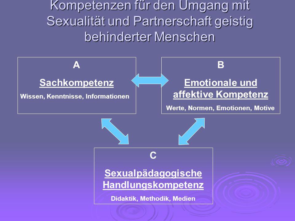 Kompetenzen für den Umgang mit Sexualität und Partnerschaft geistig behinderter Menschen A Sachkompetenz Wissen, Kenntnisse, Informationen B Emotional