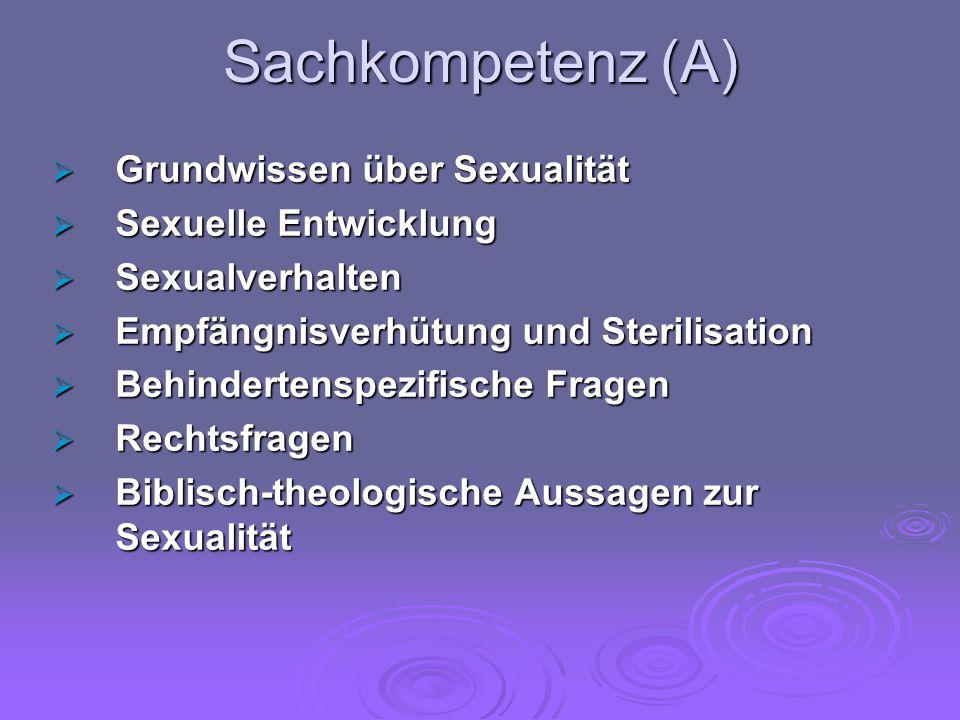 Sachkompetenz (A)  Grundwissen über Sexualität  Sexuelle Entwicklung  Sexualverhalten  Empfängnisverhütung und Sterilisation  Behindertenspezifis