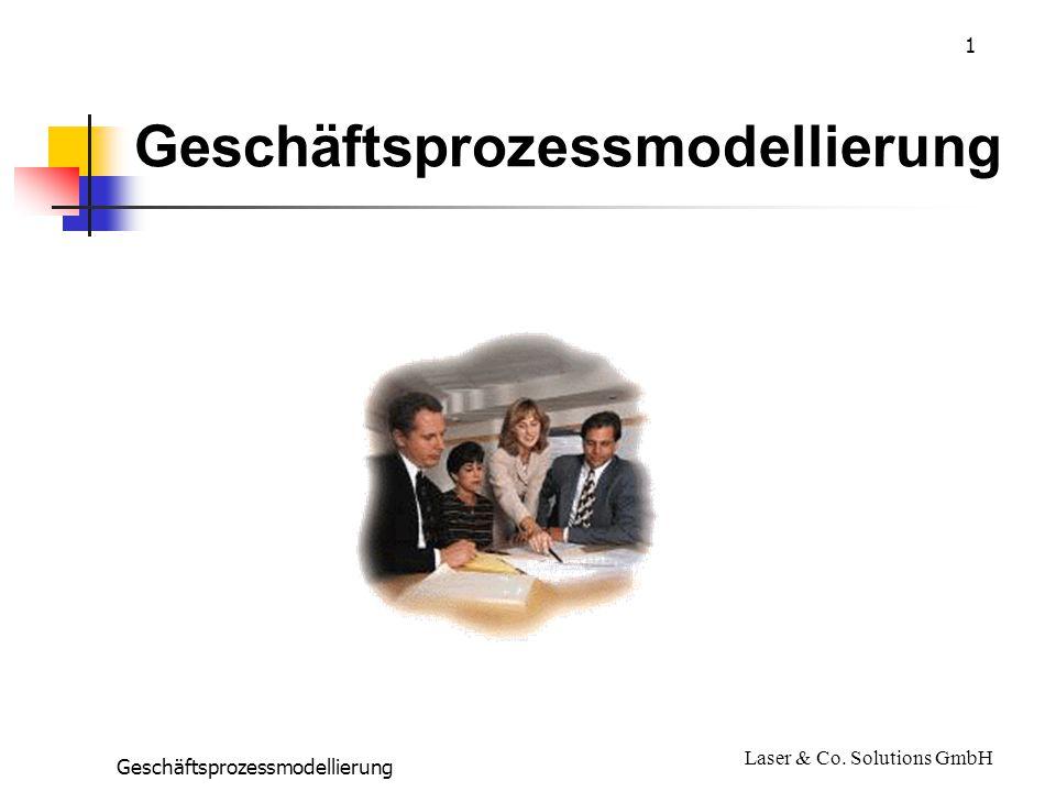 1 Geschäftsprozessmodellierung Laser & Co. Solutions GmbH Geschäftsprozessmodellierung