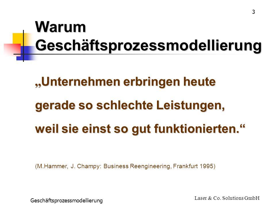 3 Geschäftsprozessmodellierung Laser & Co.