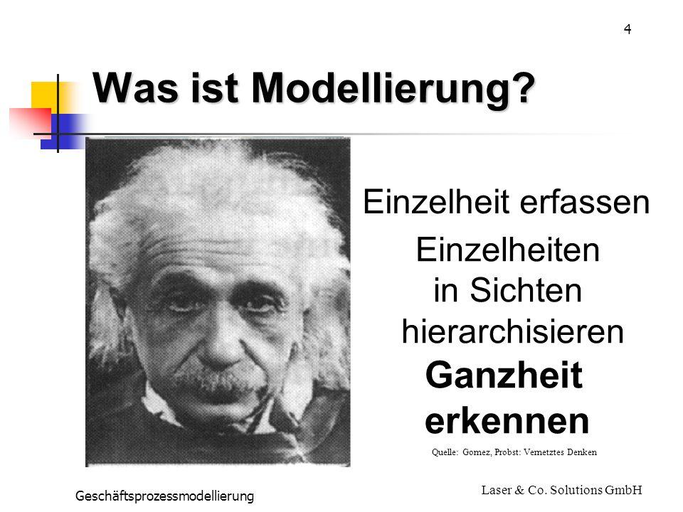 4 Geschäftsprozessmodellierung Laser & Co.Solutions GmbH Was ist Modellierung.