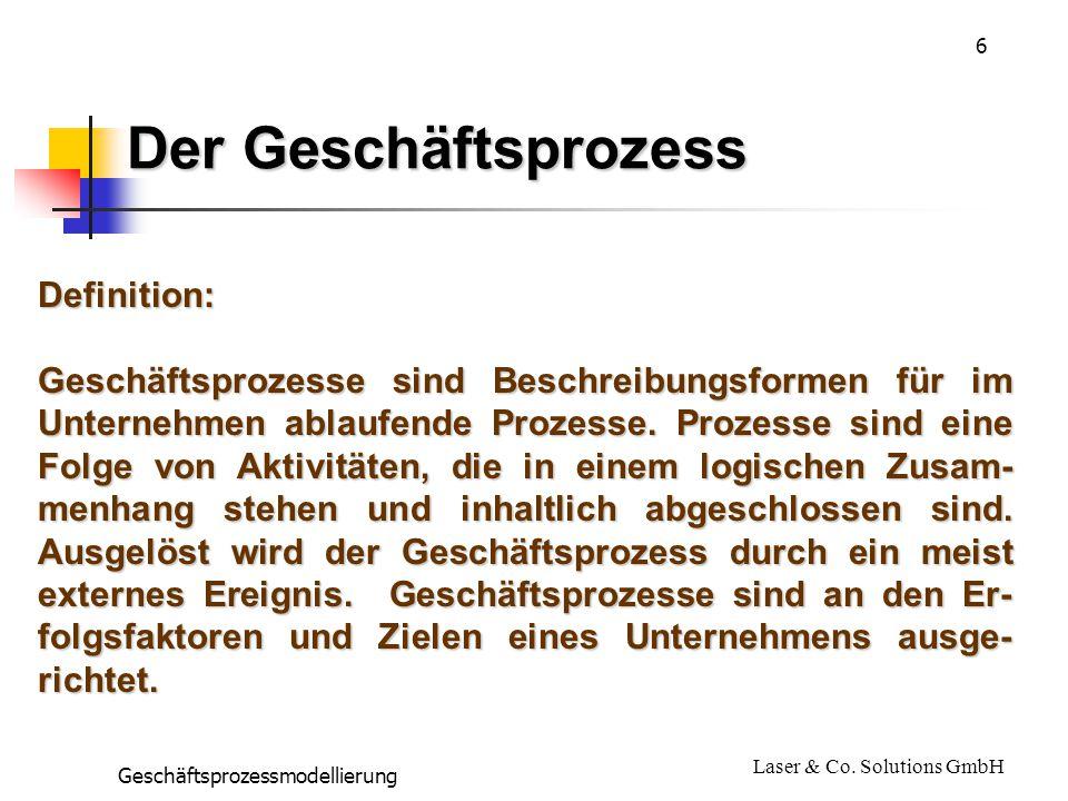 7 Geschäftsprozessmodellierung Laser & Co.