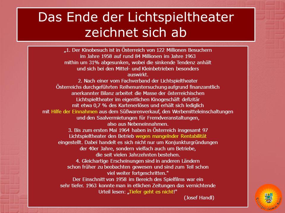 """""""1. Der Kinobesuch ist in Österreich von 122 Millionen Besuchern im Jahre 1958 auf rund 84 Millionen im Jahre 1963 mithin um 31% abgesunken, wobei die"""