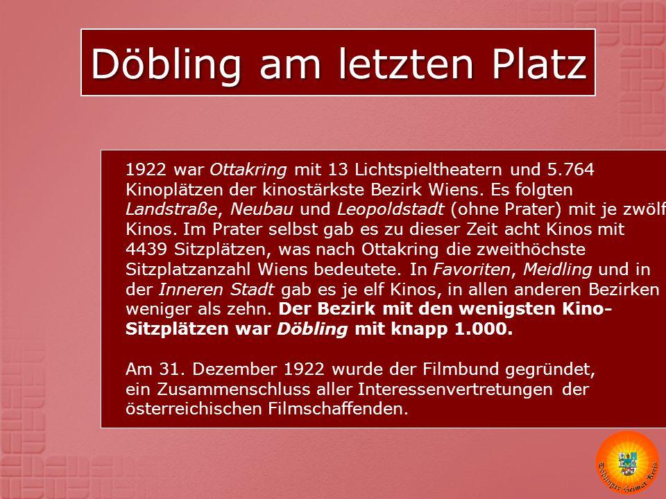Döbling am letzten Platz 1922 war Ottakring mit 13 Lichtspieltheatern und 5.764 Kinoplätzen der kinostärkste Bezirk Wiens. Es folgten Landstraße, Neub