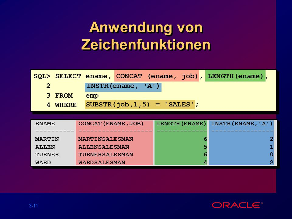 3-11 Anwendung von Zeichenfunktionen SQL> SELECT ename, CONCAT (ename, job), LENGTH(ename), 2 INSTR(ename, A ) 3 FROM emp 4 WHERE SUBSTR(job,1,5) = SALES ; ENAME CONCAT(ENAME,JOB) LENGTH(ENAME) INSTR(ENAME, A ) ---------- ------------------- ------------- ---------------- MARTIN MARTINSALESMAN 6 2 ALLEN ALLENSALESMAN 5 1 TURNER TURNERSALESMAN 6 0 WARD WARDSALESMAN 4 2