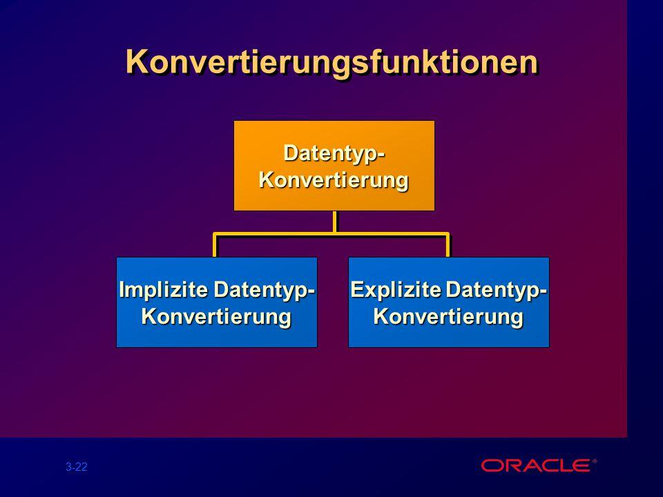 3-22 Konvertierungsfunktionen Implizite Datentyp- Konvertierung Explizite Datentyp- Konvertierung Datentyp-Konvertierung
