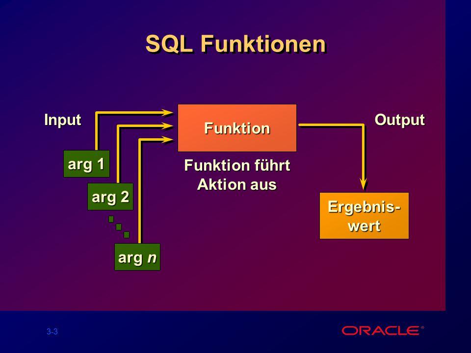 3-3 SQL Funktionen FunktionInput arg 1 arg 2 arg n Funktion führt Aktion aus OutputErgebnis-wert