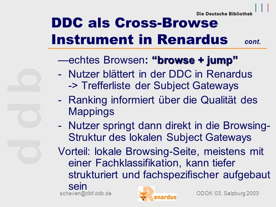 SWD- Systematik DDC SWD- Systematik DDC