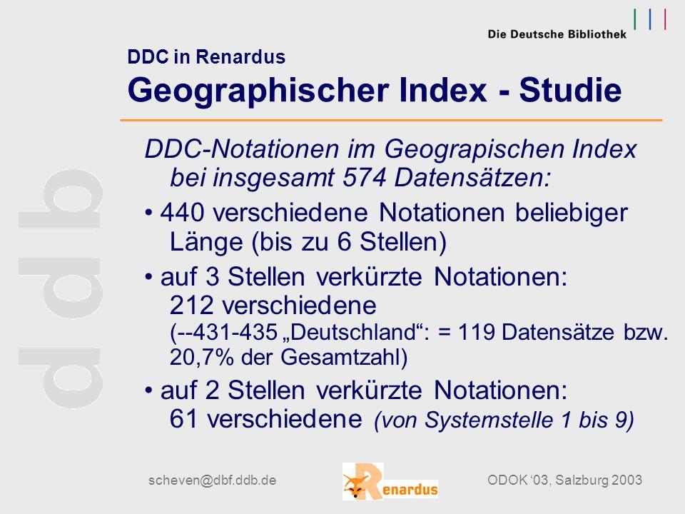 Elemente des Zentr. Geogr. Index: Beispiel Ansetzungsform der SWD Russland Verweisungsformen der SWDRossija Verweisungsformen der SWDRossijskaja Feder