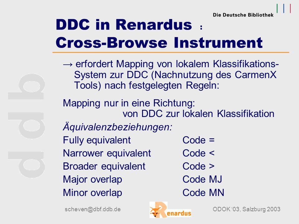 scheven@dbf.ddb.deODOK '03, Salzburg 2003 DDC in Renardus : Cross-Browse Instrument → erfordert Mapping von lokalem Klassifikations- System zur DDC (Nachnutzung des CarmenX Tools) nach festgelegten Regeln: Mapping nur in eine Richtung: von DDC zur lokalen Klassifikation Äquivalenzbeziehungen: Fully equivalent Code = Narrower equivalent Code < Broader equivalent Code > Major overlapCode MJ Minor overlapCode MN