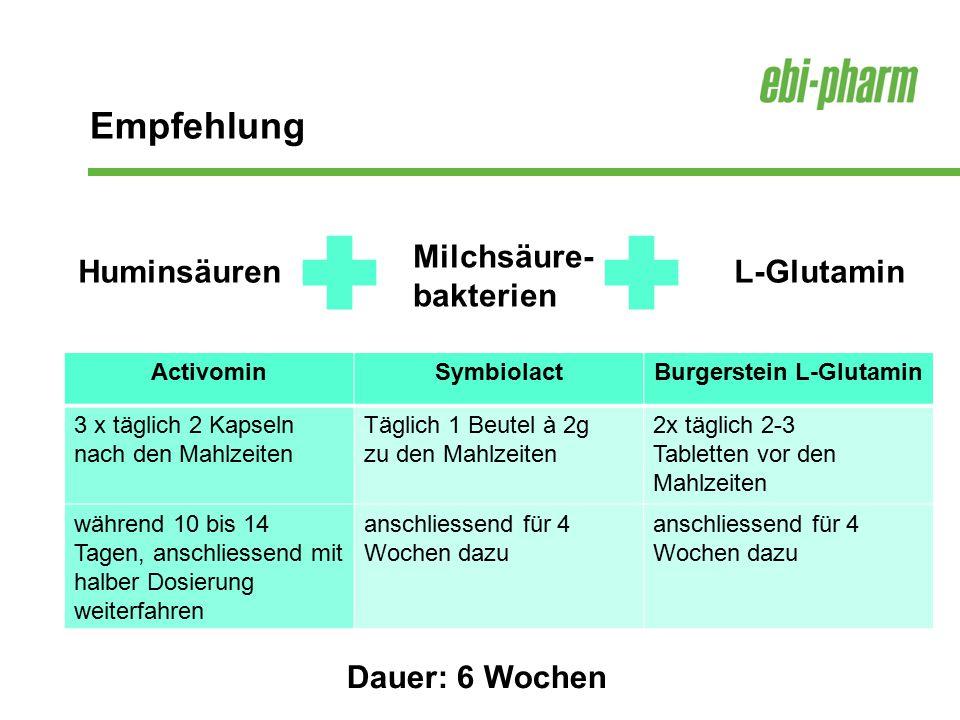 ActivominSymbiolactBurgerstein L-Glutamin 3 x täglich 2 Kapseln nach den Mahlzeiten Täglich 1 Beutel à 2g zu den Mahlzeiten 2x täglich 2-3 Tabletten v