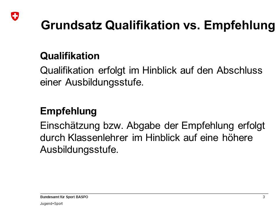 3 Bundesamt für Sport BASPO Jugend+Sport Grundsatz Qualifikation vs.