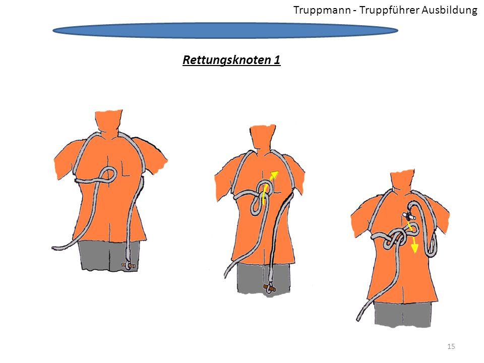 Truppmann - Truppführer Ausbildung Rettungsknoten 1 15