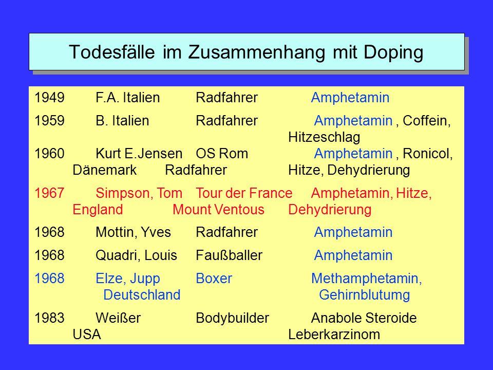 1949F.A. Italien Radfahrer Amphetamin 1959B. Italien Radfahrer Amphetamin, Coffein, Hitzeschlag 1960Kurt E.Jensen OS Rom Amphetamin, Ronicol, Dänemark