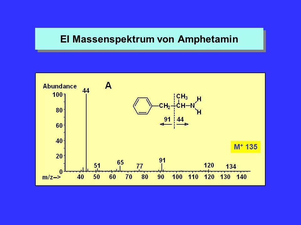 EI Massenspektrum von Amphetamin M + 135