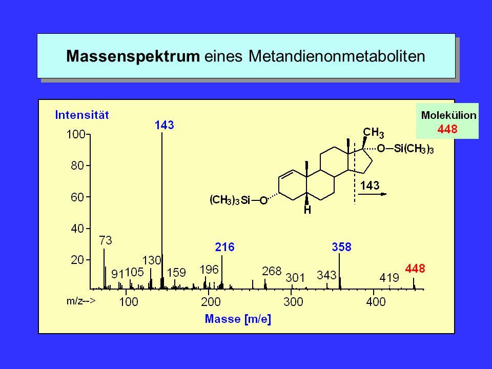 Massenspektrum eines Metandienonmetaboliten