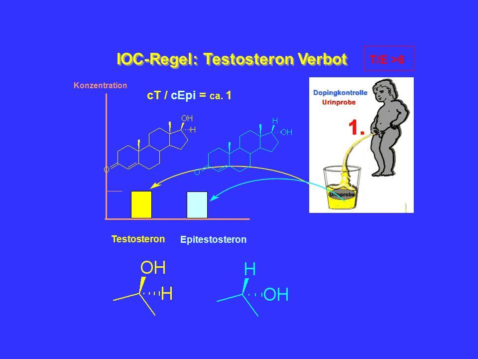 Testosteron IOC-Regel: Testosteron Verbot T/E >6 Konzentration cT / cEpi = ca. 1 Epitestosteron